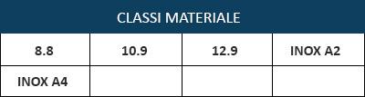 Classi-1.1