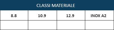 Classi-1.4