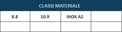 Classi-1.5