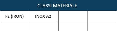 Classi-16.3