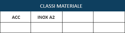 Classi-17.3
