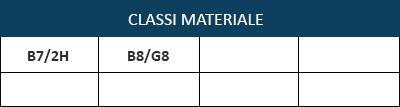 Classi-17.4