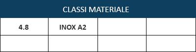 Classi-6.1